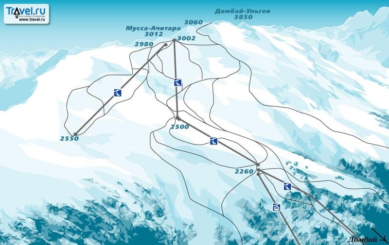 Схемы трасс горнолыжного